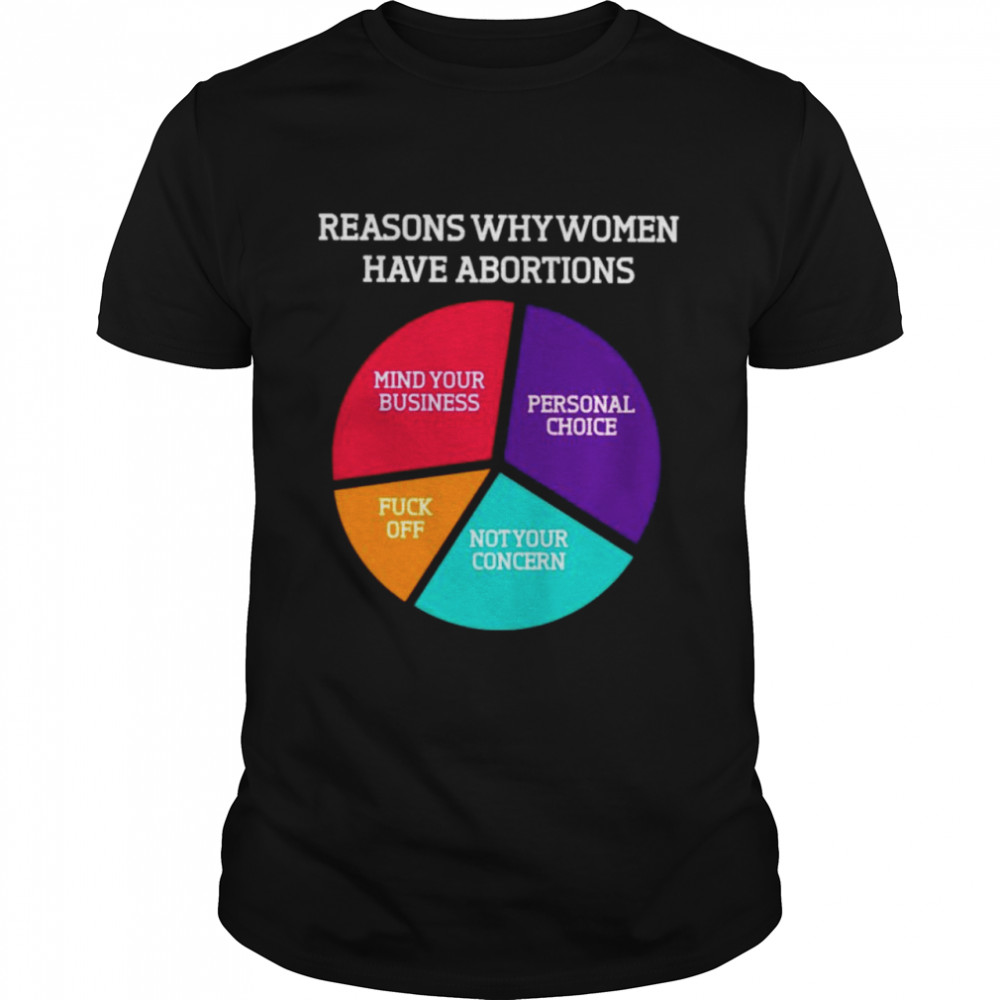 Reasons Why Women Have Abortions Shirt